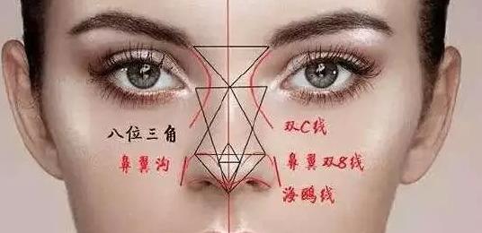 福州自体软骨隆鼻副作用有哪些