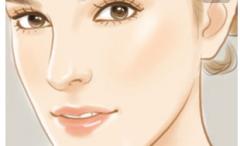 泉州做面部吸脂手术后皮肤会松弛吗