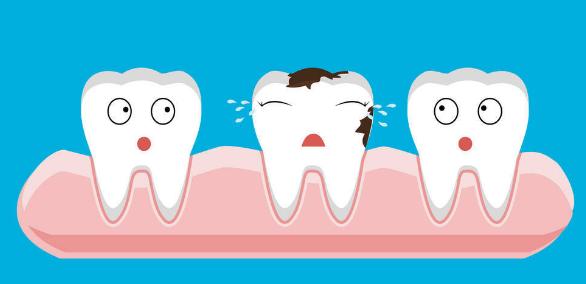 广州牙齿矫正后需要注意