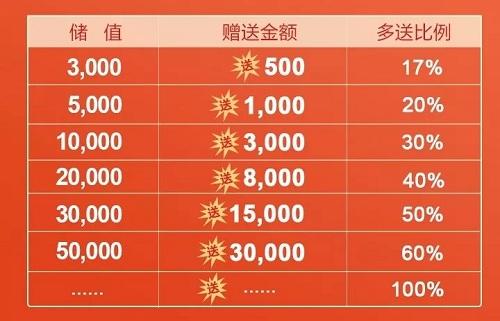 """【天津美莱周年庆收官盛典】美丽攻略大合集,""""白送钱""""活动仅剩2天"""
