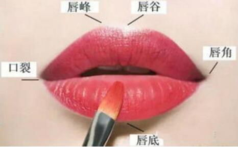 北京注射丰唇要打多少支玻尿酸