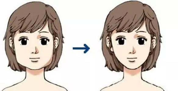 瘦脸针多少钱
