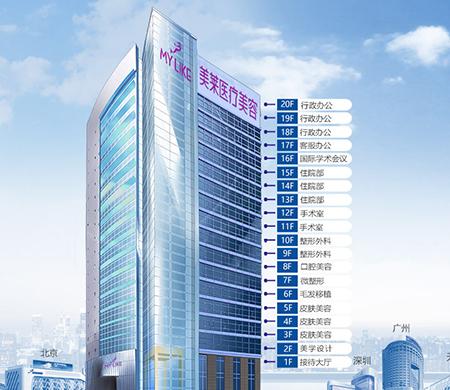 上海美莱医院好不好