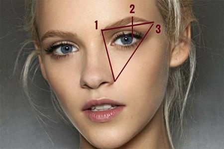 双眼皮手术可以多次修复