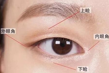 北京做开眼角手术风险大吗
